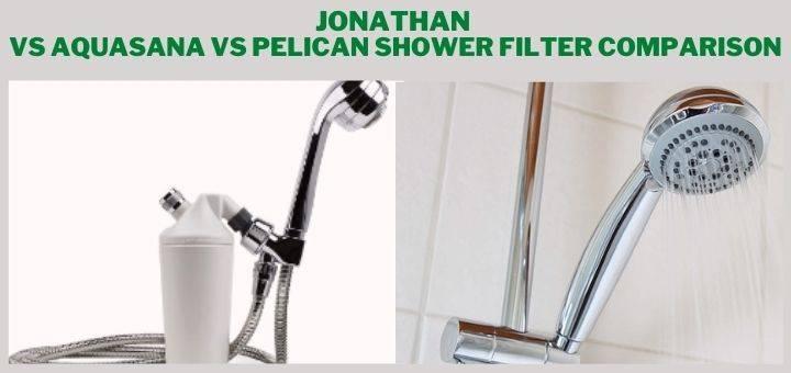 Jonathan vs Aquasana vs Pelican Shower Filter Comparison Bar Chart